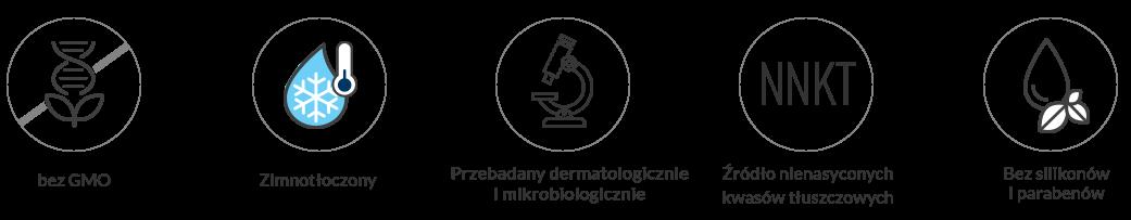 Oleje kosmetyczne LABIOSKIN